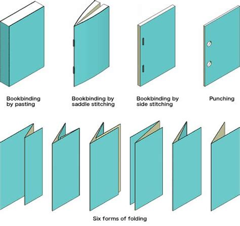 Library Bookbinding Service Provided for Thesis, Journal